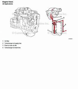 Cummins Manual