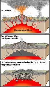 File Volcano Caldera Lmb Png