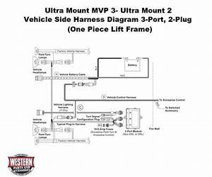 Mvp 3 - Ultra Mount 2 Diagrams