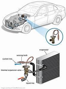 Vehicle Evaporator System Diagram