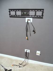 Wall Mounted Tv And Hiding The Cords