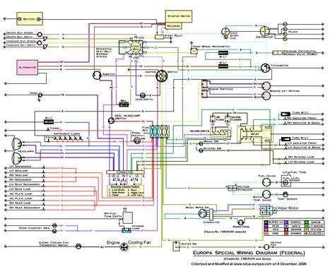 renault megane ii wiring diagram fretboard