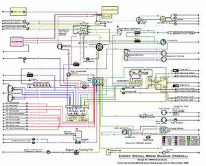 Renault Twingo User Wiring Diagram English