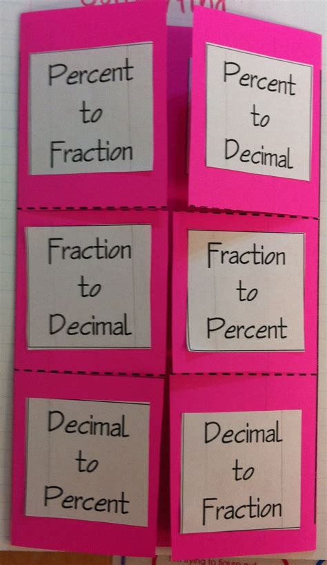 Math On Pinterest  Fractions, Place Values And Decimal