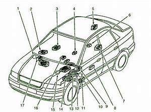 2008 Audi Q7 Interior Fuse Box Diagram  U2013 Auto Fuse Box Diagram