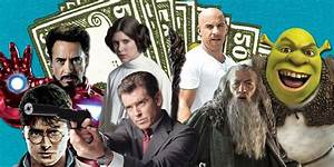 The, Highest-grossing, Film, Franchises