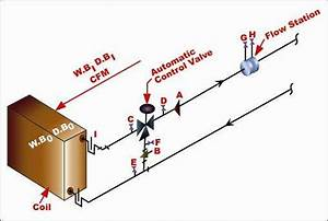 Hvac Systems - Industrial Wiki