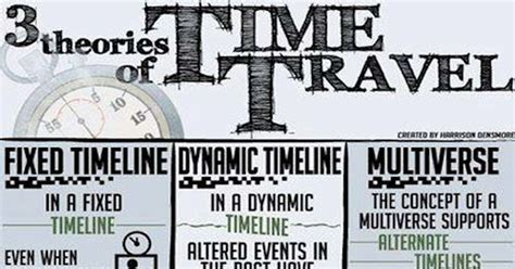 3 Theories Of Time Travel Pictures, Photos, and Images for