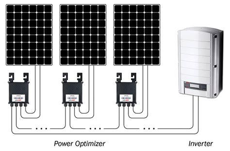 solaredge optimizers  energy solutions