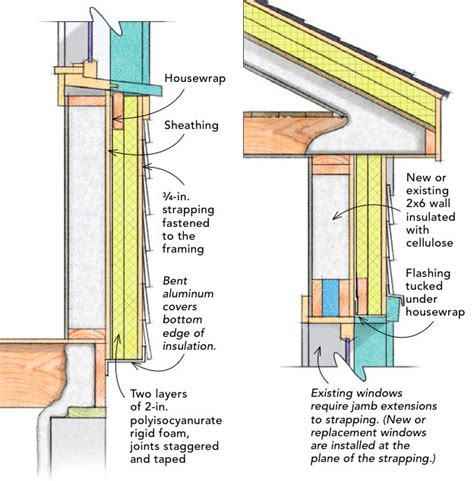 Insulating an Old House from the Outside - Fine Homebuilding