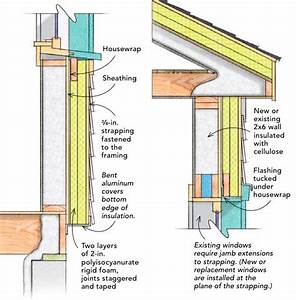 Insulating An Old House From The Outside