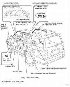 2007 Toyota Rav4 Fuse Diagram  Toyota  Wiring Diagram Images