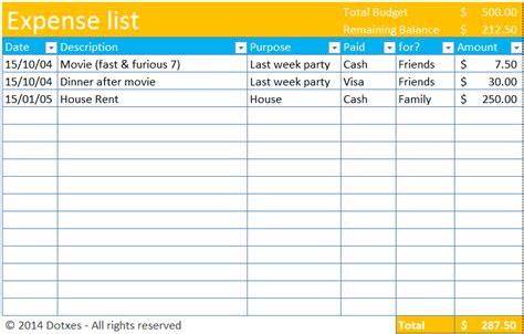 expense list template dotxes