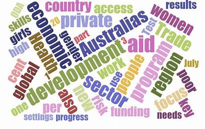 Word Development Cloud Words Poverty Lot Ought
