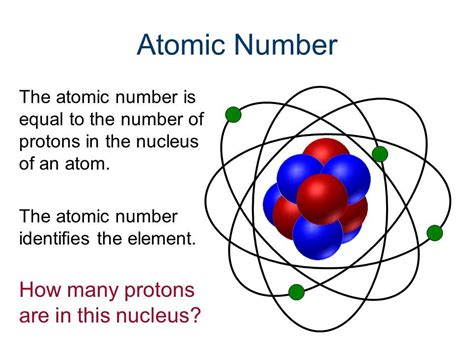 The Number Of Protons In An Atom Is Called Its by Atomic Number The Atomic Number Is Equal To The Number Of