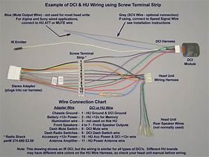 Wire Harness Diagram Radio