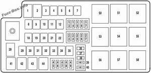 2006 Lincoln Zephyr Fuse Box Diagram