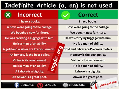 Grammar Mistakes Related Indefinite Articles - 𝔈𝔫𝔤𝔇𝔦𝔠