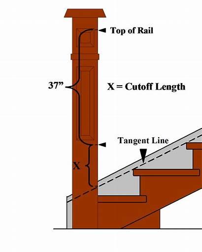 Newel Stair Height Stairs Rail Posts Handrail