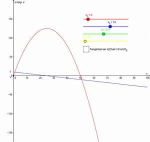 Reaktionsgeschwindigkeit Berechnen : niedlich 7 wege diagramm zeitgen ssisch elektrische systemblockdiagrammsammlung ~ Themetempest.com Abrechnung