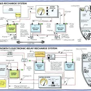 tracker boat wiring schematic  wiring diagram