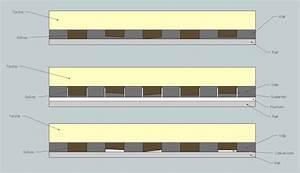 Pose De Placo Sur Rail : poser des rails placo sur solives ~ Carolinahurricanesstore.com Idées de Décoration