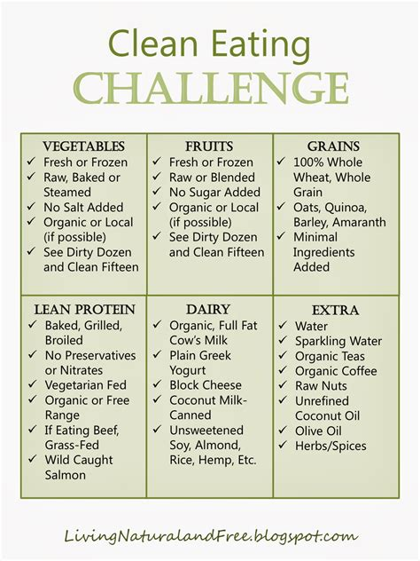 Living Natural And Free Clean Eating Challenge