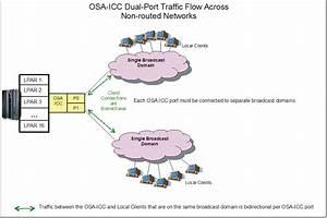 Network Topology Diagram 1
