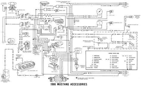 1966 Ford Galaxie Ignition Wiring Diagram by S 66 Mustang 1966 Mustang Wiring Diagrams