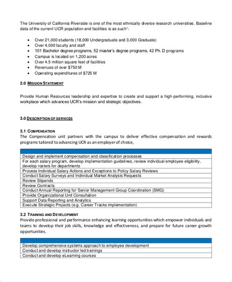 Facilities Management Contract Template Facilities Management Contract Template 54 New Property