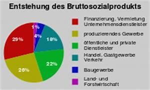 Bruttowertschöpfung Berechnen : bruttoinlandsprodukt wikipedia ~ Themetempest.com Abrechnung