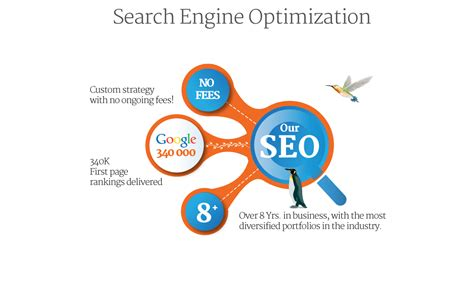 Search Engine Optimization by Helpful Information For Seo Writers Divided Cities