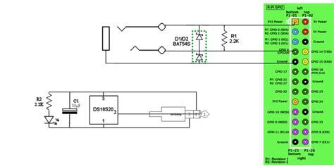 1 wire interface with ds18s20 temperature sensor