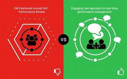 Performance Employee Feedback Management Deloitte Study Case
