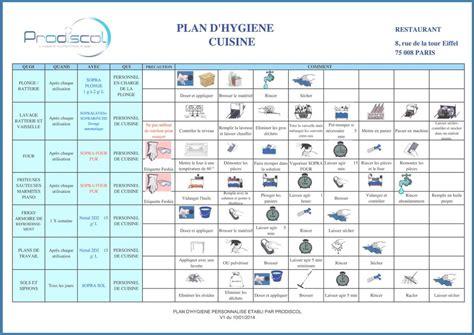 les procédures en hygiène et sécurité en restauration en