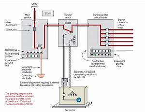Wiring Diagrams For Standby Generators
