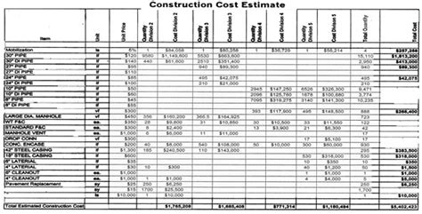 engineering construction cost estimate sheet