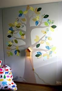 Farben Für Kinderzimmer : wandgestaltung kinderzimmer mit farbe ~ Frokenaadalensverden.com Haus und Dekorationen