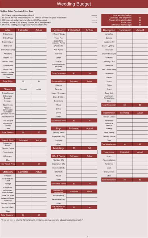 wedding budget worksheets  templates  excel