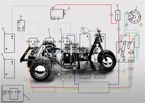 Harley Davidson Golf Cart Wiring Diagrams