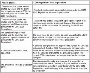 cdm regulations 2015 perspectives reed smith llp With cdm health and safety file template