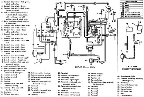 Sportster Wiring Diagram Library