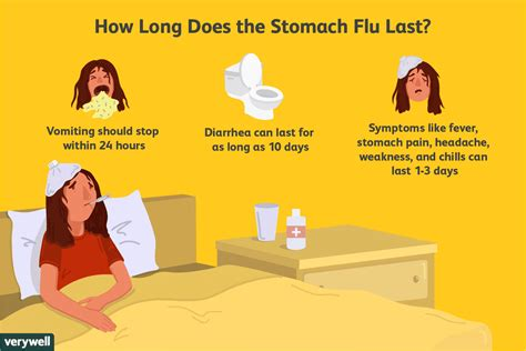 how does the stomach flu last