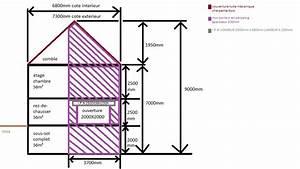 Calcul Ipn Mur Porteur : bonjour juai besoin de conseille de de couper mon with mur ~ Melissatoandfro.com Idées de Décoration