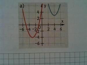 Scheitelpunkt Berechnen Parabel : funktionsgleichung funktionsgleichung und schnittpunkte ~ Themetempest.com Abrechnung