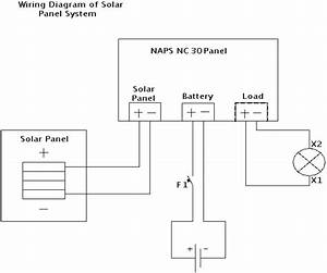 Wiring Of Solar Panel System