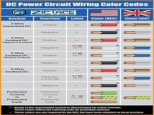 Ac Wiring Color