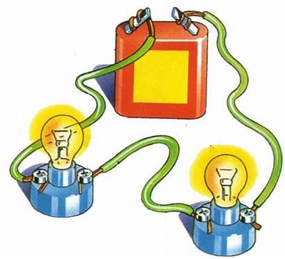 Science Clip Clipart Clipartix Cartoon Circuit Current