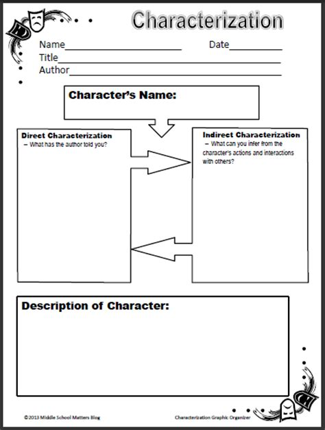free worksheets for teaching characterization free characterization worksheet for middle schoolers