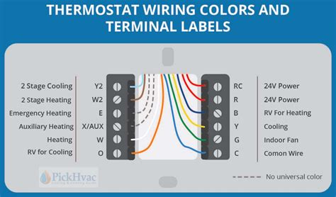 heat cool thermostat wiring wiring diagrams folder